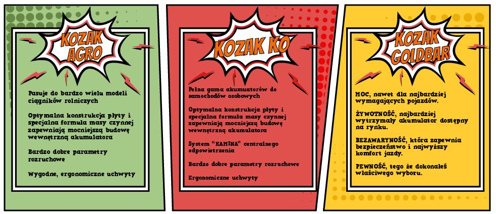 kozak baner